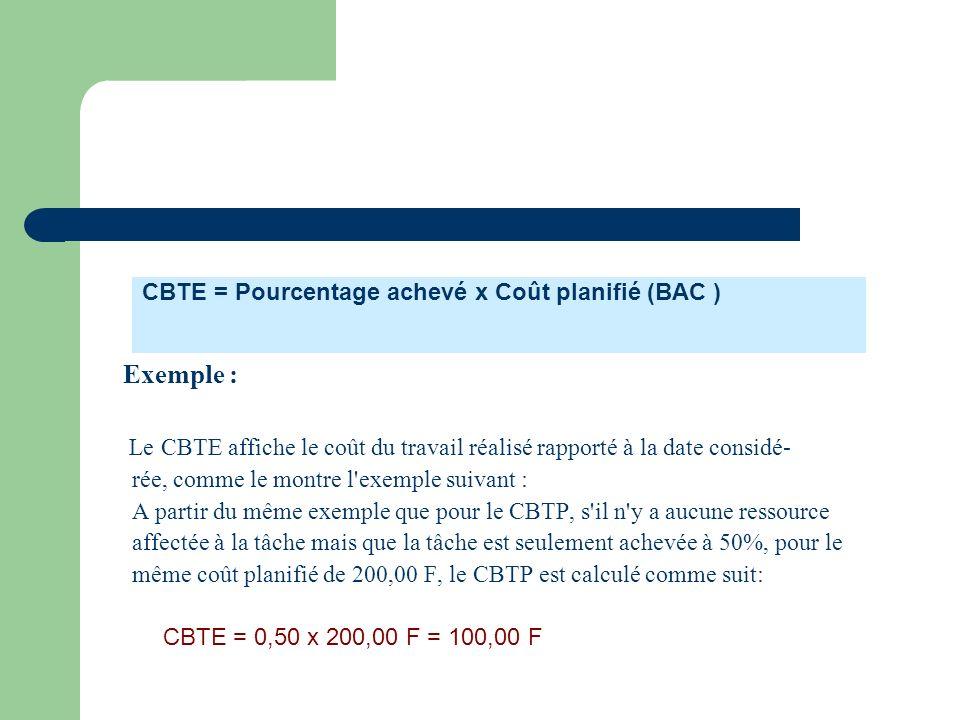 Exemple : Le CBTE affiche le coût du travail réalisé rapporté à la date considé- rée, comme le montre l'exemple suivant : A partir du même exemple que