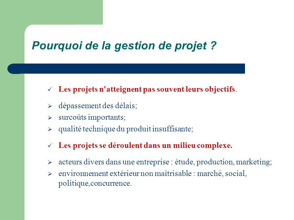 Pourquoi de la gestion de projet ? Les projets n'atteignent pas souvent leurs objectifs. dépassement des délais; surcoûts importants; qualité techniqu