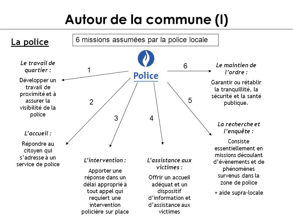 Autour de la commune (I) La police 6 missions assumées par la police locale Le travail de quartier : Développer un travail de proximité et à assurer l