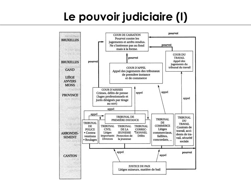 Le pouvoir judiciaire (I)