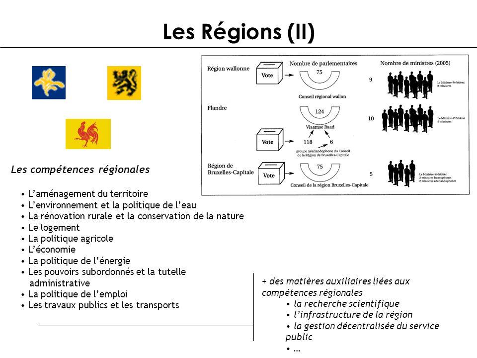 Les compétences régionales Laménagement du territoire Lenvironnement et la politique de leau La rénovation rurale et la conservation de la nature Le l