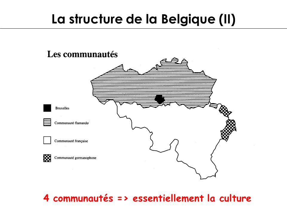 La structure de la Belgique (II) 4 communautés => essentiellement la culture
