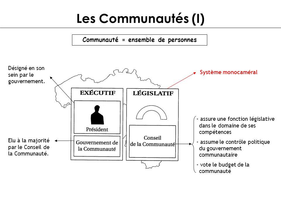 Les Communautés (I) Communauté = ensemble de personnes Système monocaméral - assure une fonction législative dans le domaine de ses compétences - assu