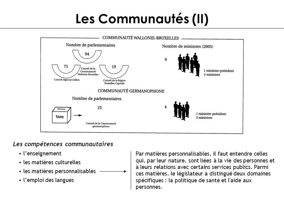Les Communautés (II) Les compétences communautaires lenseignement les matières culturelles les matières personnalisables lemploi des langues Par matiè