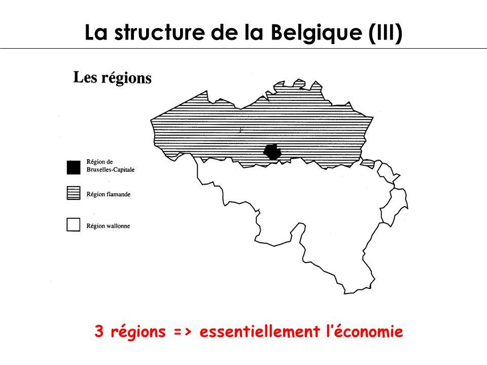 La structure de la Belgique (III) 3 régions => essentiellement léconomie