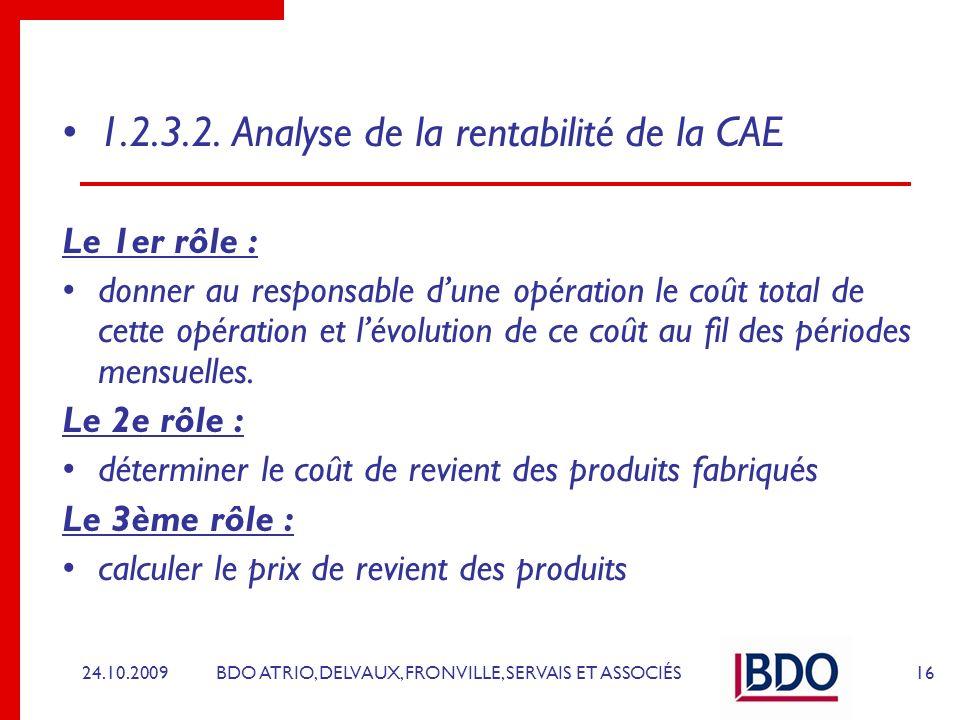 BDO ATRIO, DELVAUX, FRONVILLE, SERVAIS ET ASSOCIÉS 1.2.3.2. Analyse de la rentabilité de la CAE Le 1er rôle : donner au responsable dune opération le