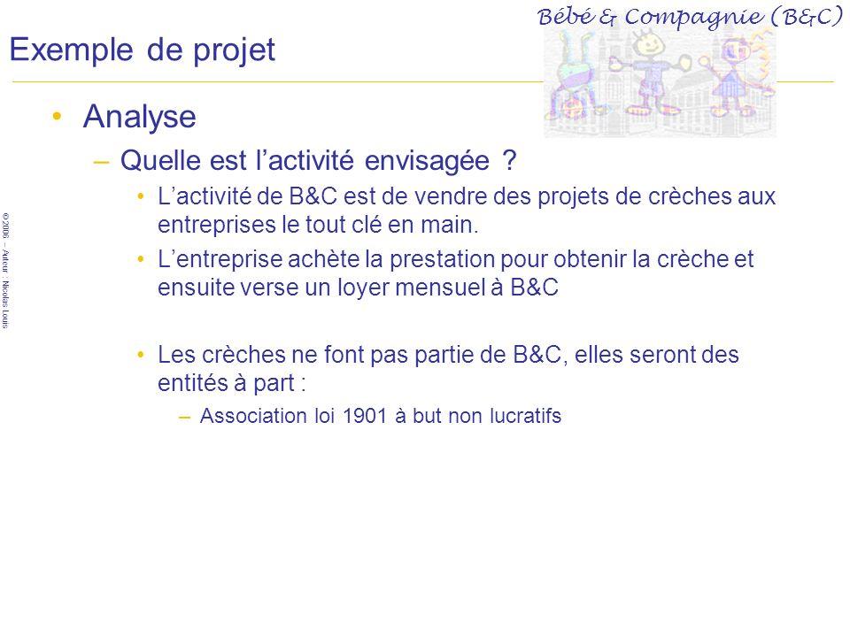 © 2006 – Auteur : Nicolas Louis Exemple de projet Analyse –Quelle est lactivité envisagée ? Lactivité de B&C est de vendre des projets de crèches aux