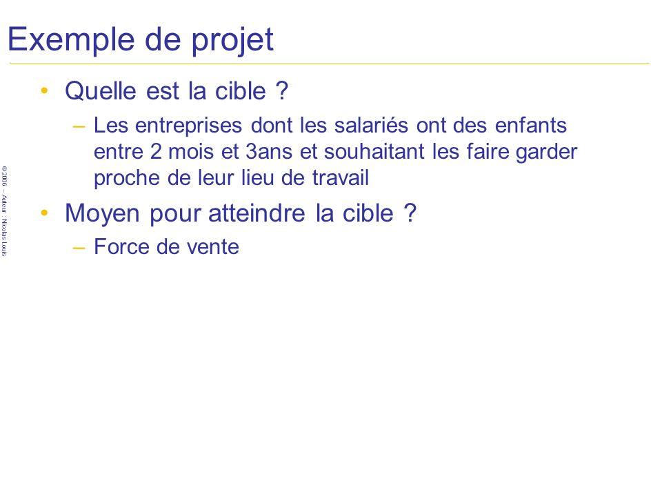 © 2006 – Auteur : Nicolas Louis Exemple de projet Quelle est la cible ? –Les entreprises dont les salariés ont des enfants entre 2 mois et 3ans et sou