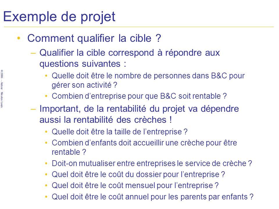 © 2006 – Auteur : Nicolas Louis Exemple de projet Comment qualifier la cible ? –Qualifier la cible correspond à répondre aux questions suivantes : Que