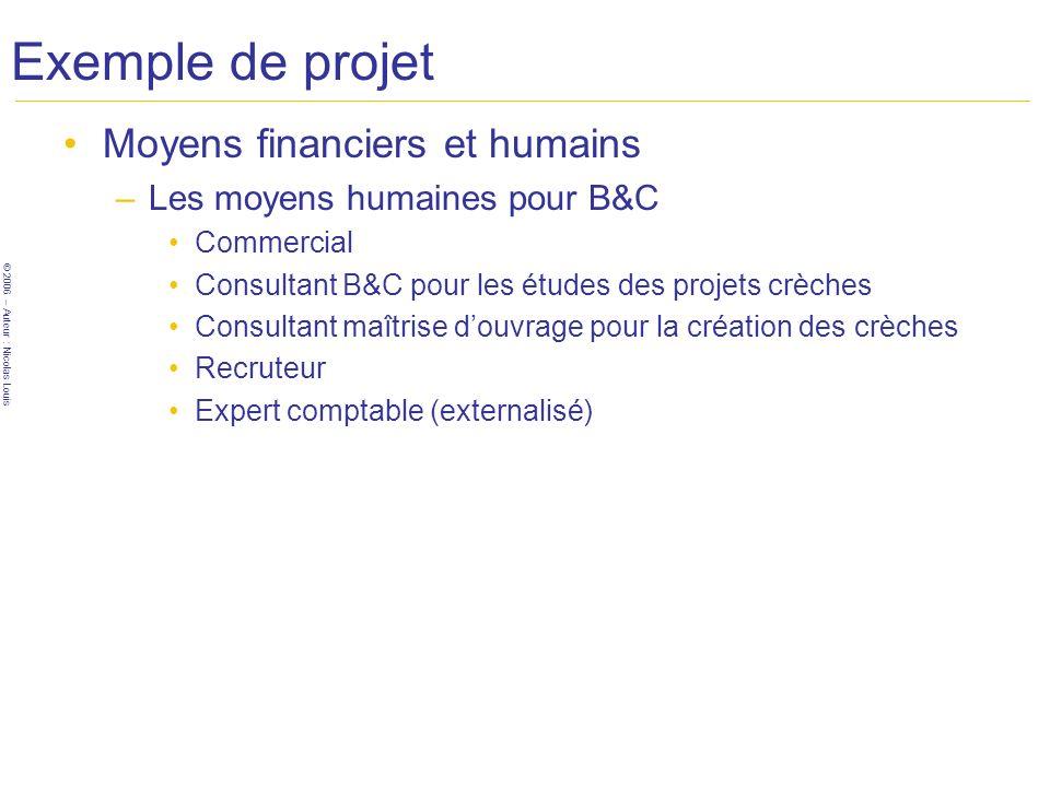© 2006 – Auteur : Nicolas Louis Exemple de projet Moyens financiers et humains –Les moyens humaines pour B&C Commercial Consultant B&C pour les études