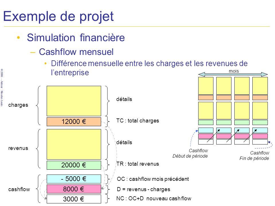 © 2006 – Auteur : Nicolas Louis Exemple de projet Simulation financière –Cashflow mensuel Différence mensuelle entre les charges et les revenues de le