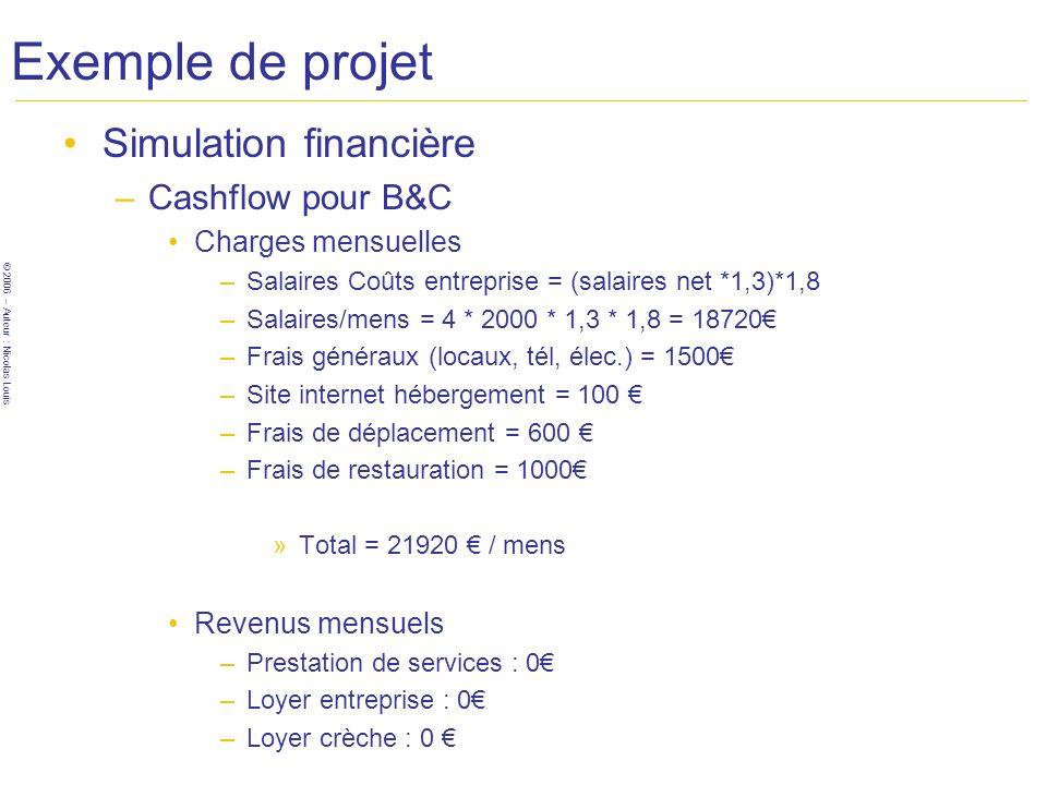 © 2006 – Auteur : Nicolas Louis Exemple de projet Simulation financière –Cashflow pour B&C Charges mensuelles –Salaires Coûts entreprise = (salaires n