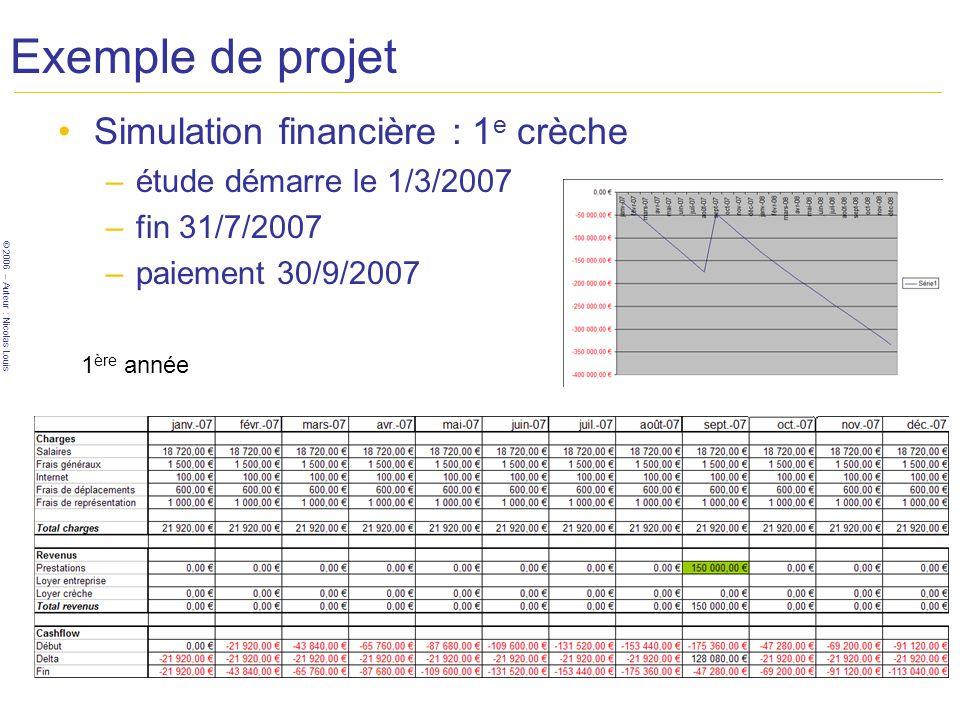 © 2006 – Auteur : Nicolas Louis Exemple de projet Simulation financière : 1 e crèche –étude démarre le 1/3/2007 –fin 31/7/2007 –paiement 30/9/2007 1 è