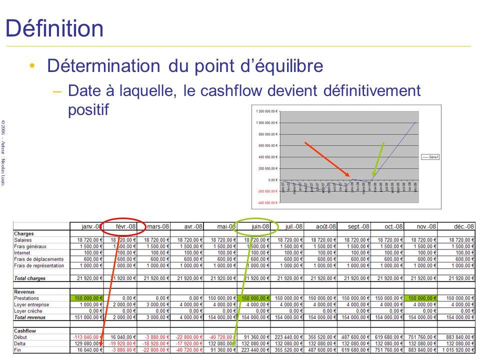 © 2006 – Auteur : Nicolas Louis Définition Détermination du point déquilibre –Date à laquelle, le cashflow devient définitivement positif *) informati