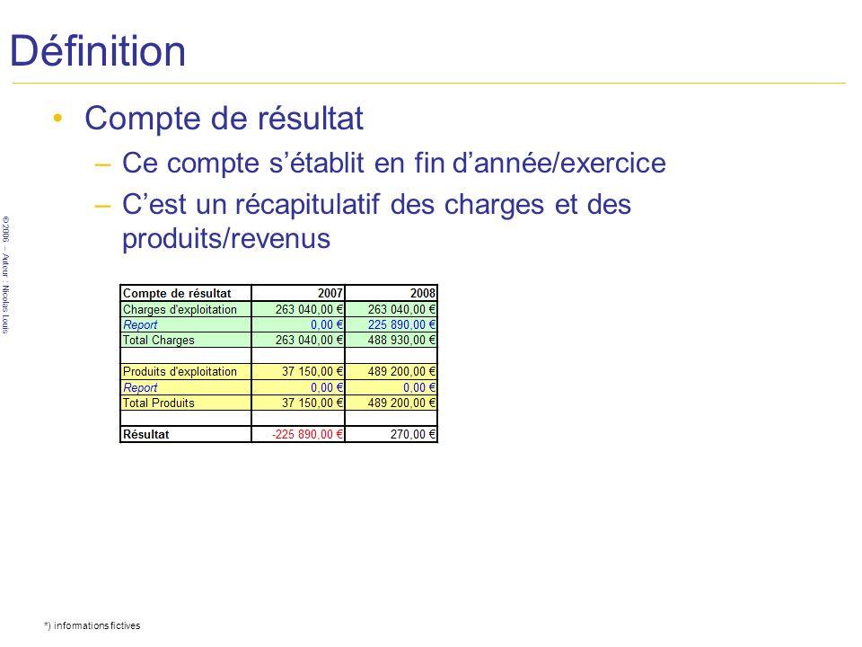 © 2006 – Auteur : Nicolas Louis Définition Compte de résultat –Ce compte sétablit en fin dannée/exercice –Cest un récapitulatif des charges et des pro