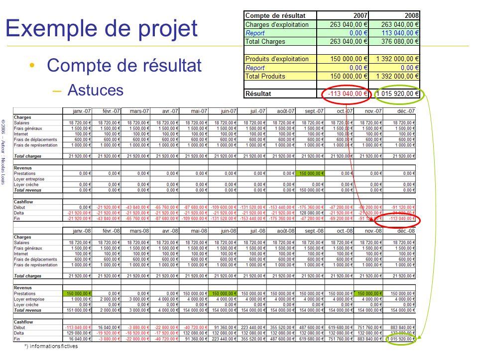 © 2006 – Auteur : Nicolas Louis Exemple de projet Compte de résultat –Astuces *) informations fictives