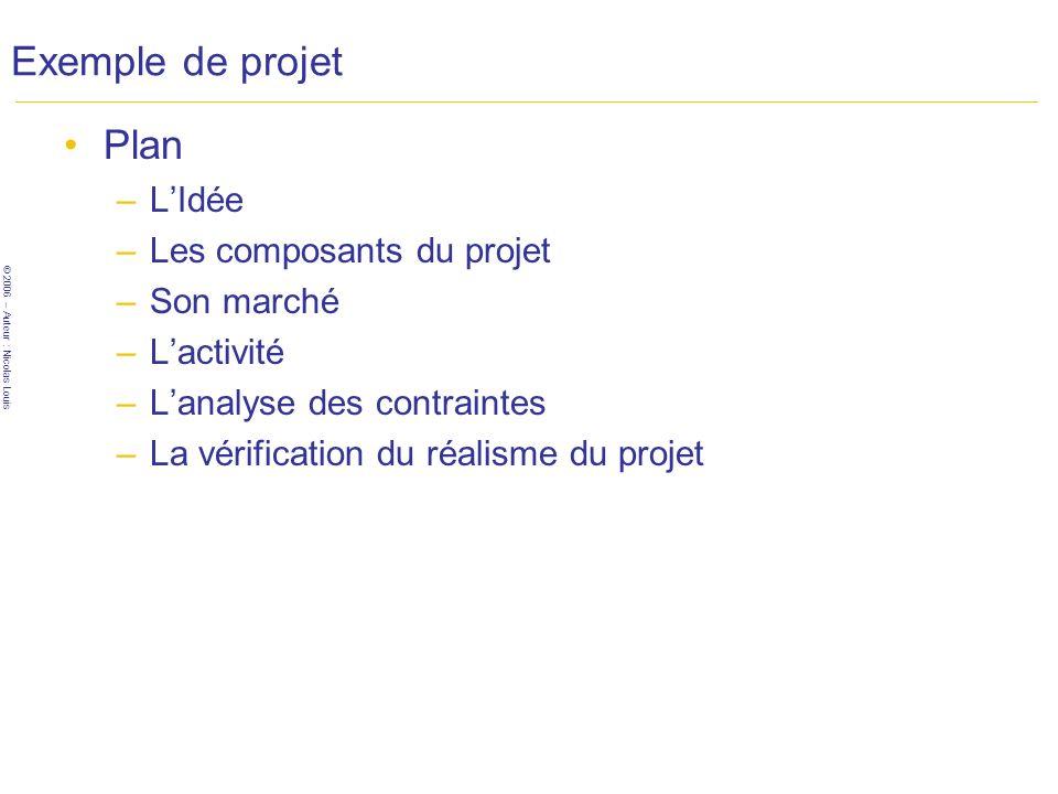 © 2006 – Auteur : Nicolas Louis Exemple de projet Plan –LIdée –Les composants du projet –Son marché –Lactivité –Lanalyse des contraintes –La vérificat