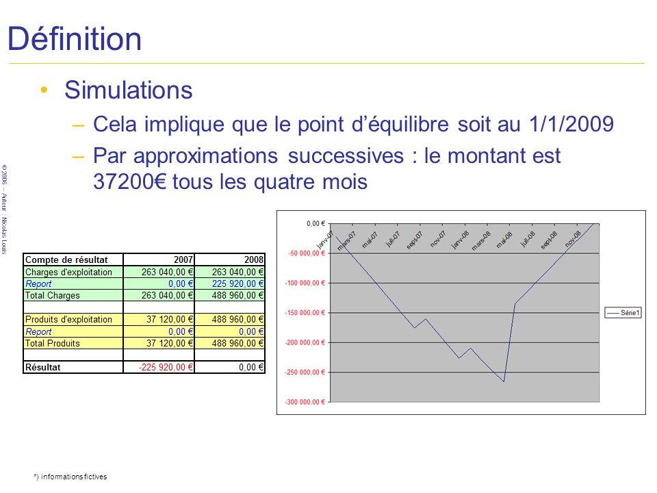 © 2006 – Auteur : Nicolas Louis Définition Simulations –Cela implique que le point déquilibre soit au 1/1/2009 –Par approximations successives : le mo