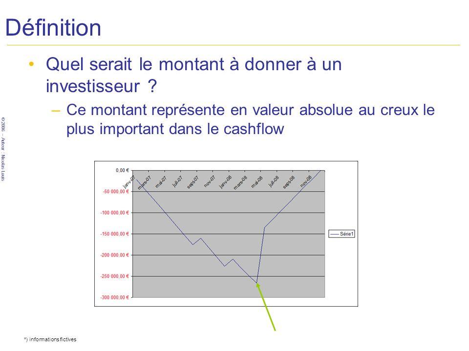 © 2006 – Auteur : Nicolas Louis Définition Quel serait le montant à donner à un investisseur ? –Ce montant représente en valeur absolue au creux le pl