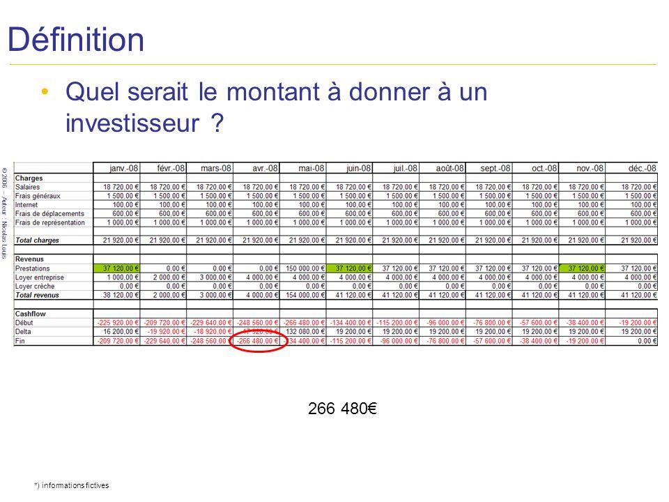 © 2006 – Auteur : Nicolas Louis Définition Quel serait le montant à donner à un investisseur ? *) informations fictives 266 480