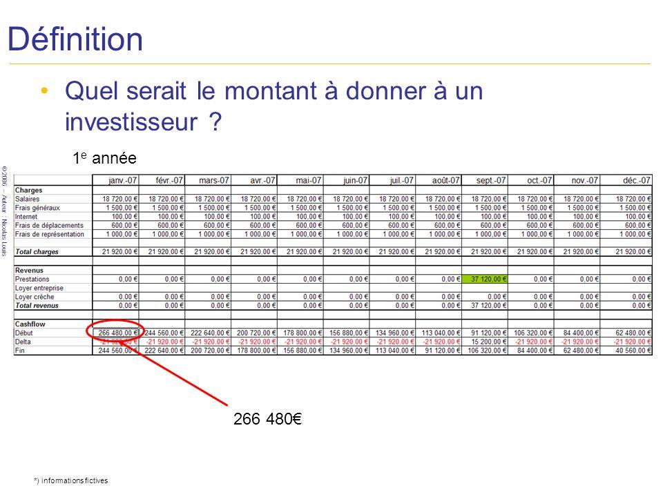© 2006 – Auteur : Nicolas Louis Définition Quel serait le montant à donner à un investisseur ? *) informations fictives 266 480 1 e année
