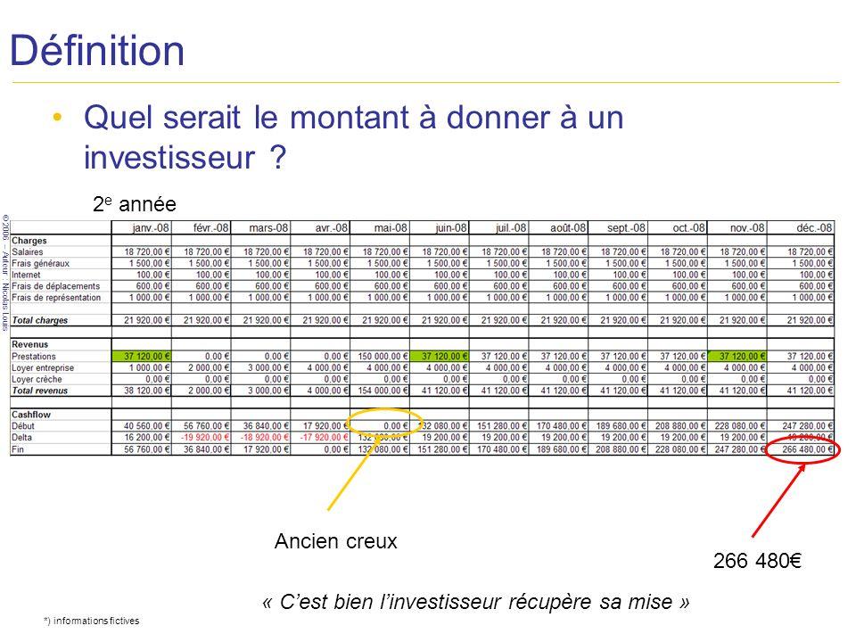 © 2006 – Auteur : Nicolas Louis Définition Quel serait le montant à donner à un investisseur ? *) informations fictives 266 480 2 e année Ancien creux