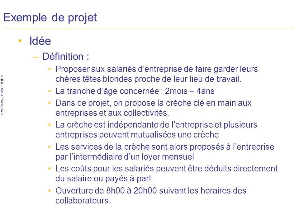 © 2006 – Auteur : Nicolas Louis Exemple de projet Idée –Définition : Proposer aux salariés dentreprise de faire garder leurs chères têtes blondes proc