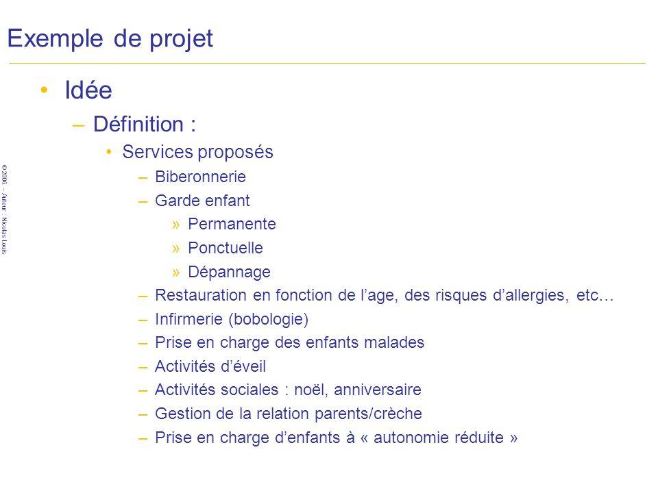 © 2006 – Auteur : Nicolas Louis Exemple de projet Idée –Définition : Services proposés –Biberonnerie –Garde enfant »Permanente »Ponctuelle »Dépannage