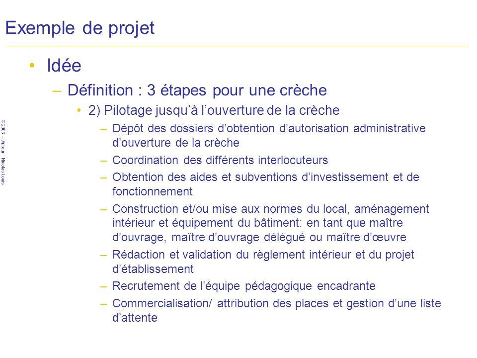 © 2006 – Auteur : Nicolas Louis Exemple de projet Simulation financière –Charges seulement