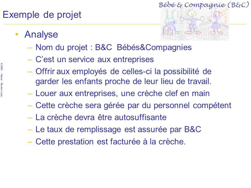 © 2006 – Auteur : Nicolas Louis Exemple de projet Analyse –Nom du projet : B&C Bébés&Compagnies –Cest un service aux entreprises –Offrir aux employés