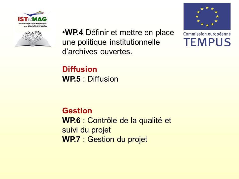 Diffusion WP.5 : Diffusion Gestion WP.6 : Contrôle de la qualité et suivi du projet WP.7 : Gestion du projet WP.4 Définir et mettre en place une polit