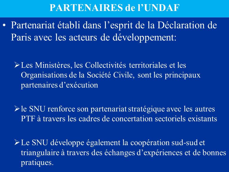 Partenariat établi dans lesprit de la Déclaration de Paris avec les acteurs de développement: Les Ministères, les Collectivités territoriales et les Organisations de la Société Civile, sont les principaux partenaires dexécution le SNU renforce son partenariat stratégique avec les autres PTF à travers les cadres de concertation sectoriels existants Le SNU développe également la coopération sud-sud et triangulaire à travers des échanges dexpériences et de bonnes pratiques.