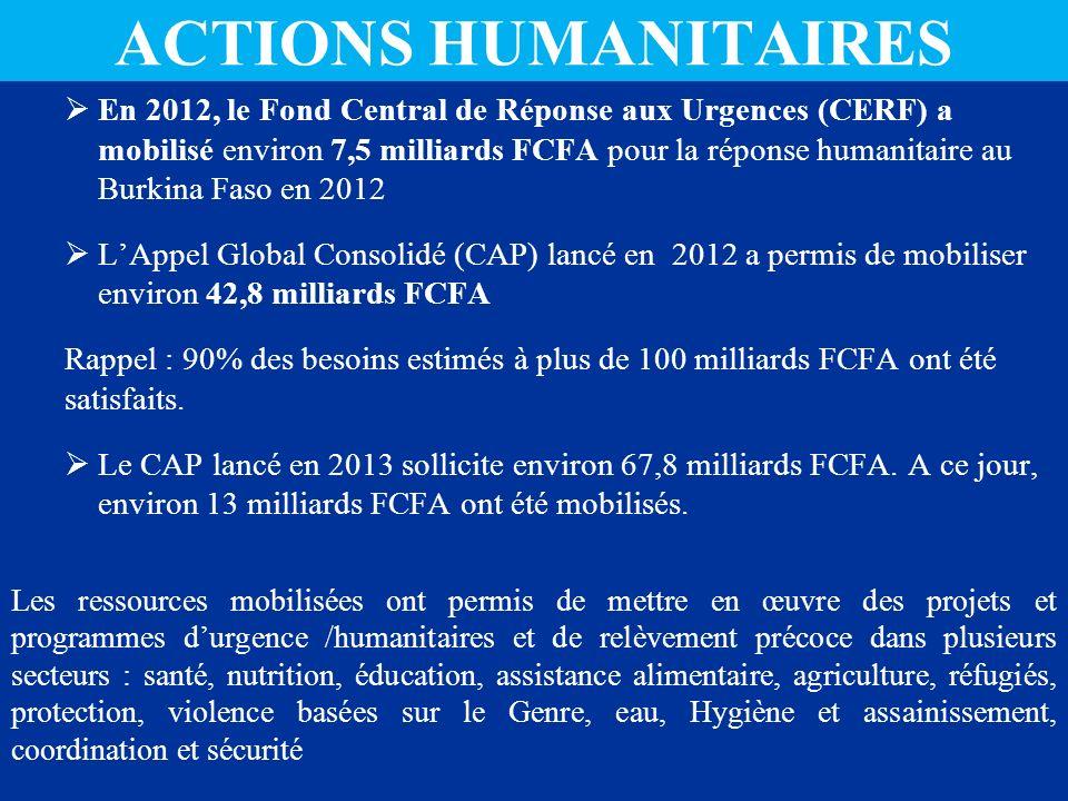 ACTIONS HUMANITAIRES En 2012, le Fond Central de Réponse aux Urgences (CERF) a mobilisé environ 7,5 milliards FCFA pour la réponse humanitaire au Burkina Faso en 2012 LAppel Global Consolidé (CAP) lancé en 2012 a permis de mobiliser environ 42,8 milliards FCFA Rappel : 90% des besoins estimés à plus de 100 milliards FCFA ont été satisfaits.