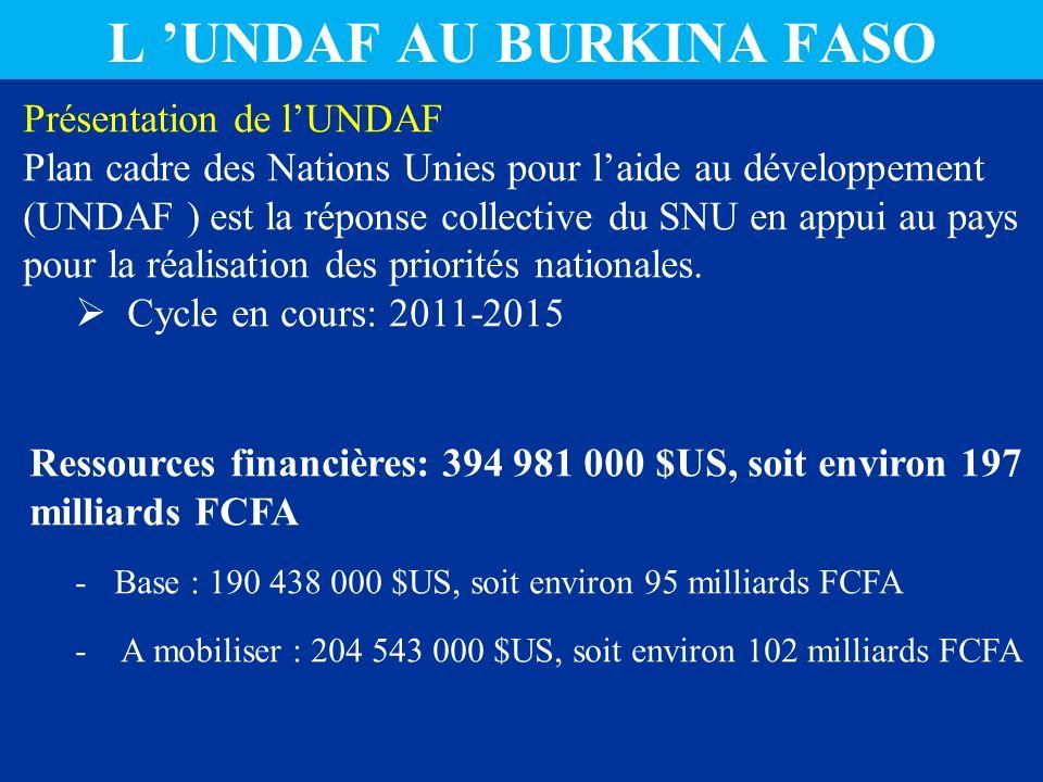 Présentation de lUNDAF Plan cadre des Nations Unies pour laide au développement (UNDAF ) est la réponse collective du SNU en appui au pays pour la réalisation des priorités nationales.