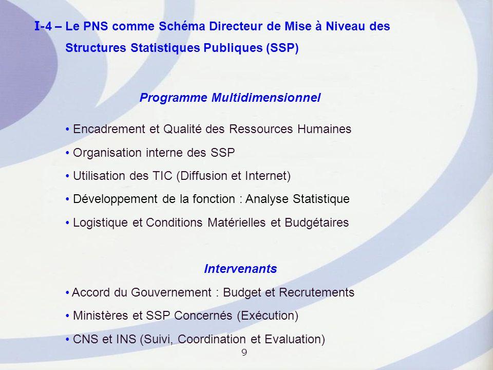 La Procédure doctroi de Visas est fixée par circulaire du Premier Ministre: Dossier Technique.