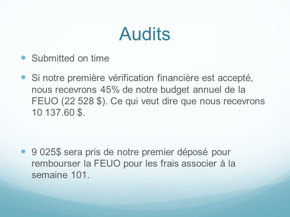 Audits Submitted on time Si notre première vérification financière est accepté, nous recevrons 45% de notre budget annuel de la FEUO (22 528 $).