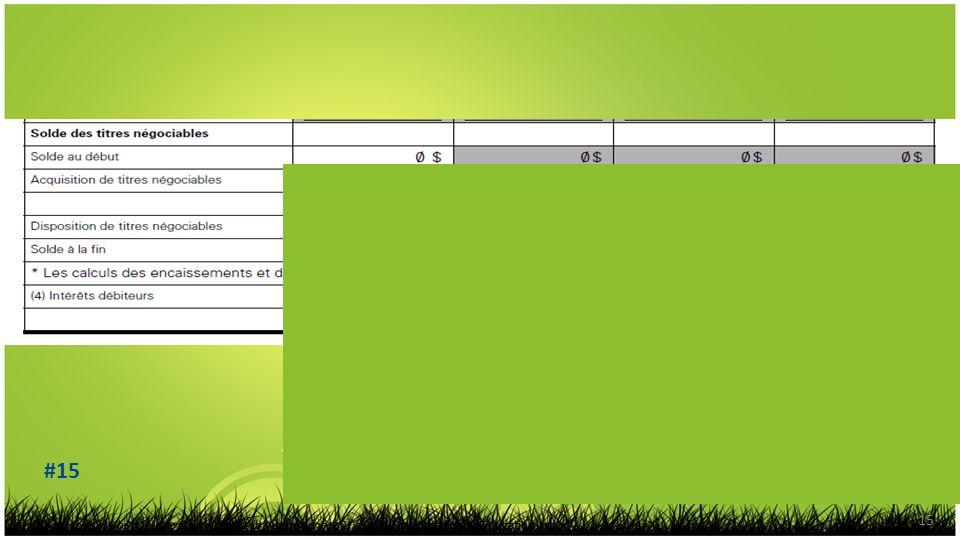 15 Prévisions, contrôle budgétaire et mesure de la performance, 2 e éd. © 2010 Chenelière Éducation inc. #15