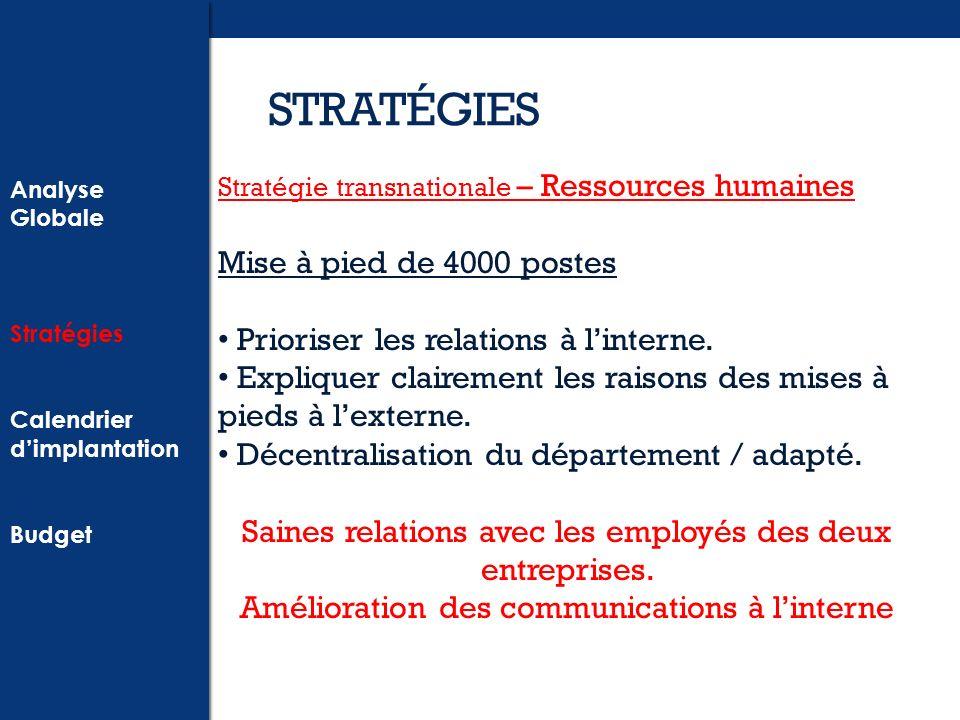 STRATÉGIES Analyse Globale Stratégies Calendrier dimplantation Budget Analyse Globale Stratégies Calendrier dimplantation Budget Stratégie transnation