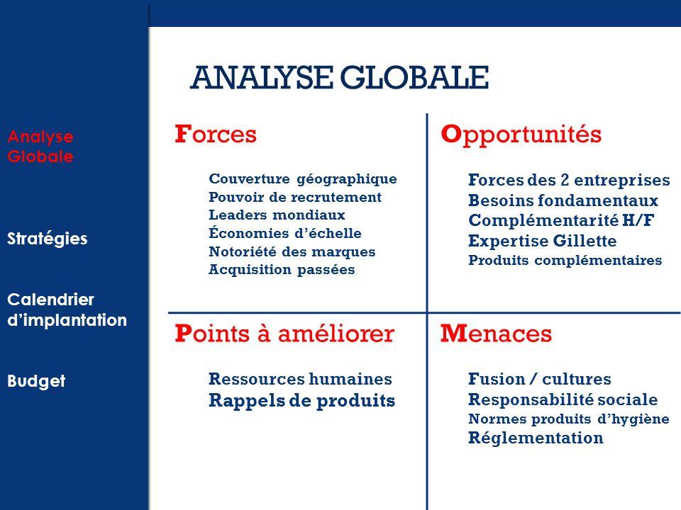 ANALYSE GLOBALE Forces Couverture géographique Pouvoir de recrutement Leaders mondiaux Économies déchelle Notoriété des marques Acquisition passées Op