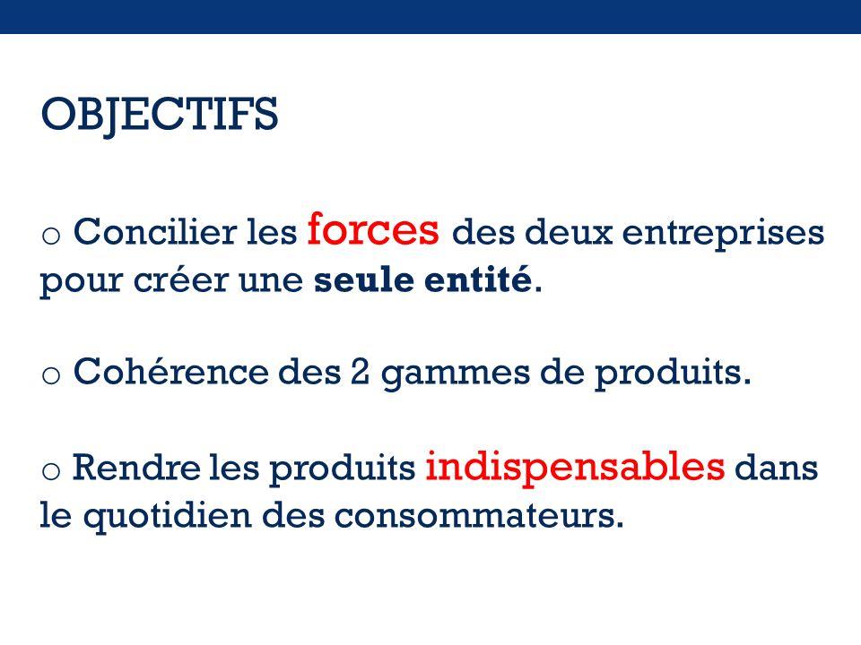 OBJECTIFS o Concilier les forces des deux entreprises pour créer une seule entité. o Cohérence des 2 gammes de produits. o Rendre les produits indispe