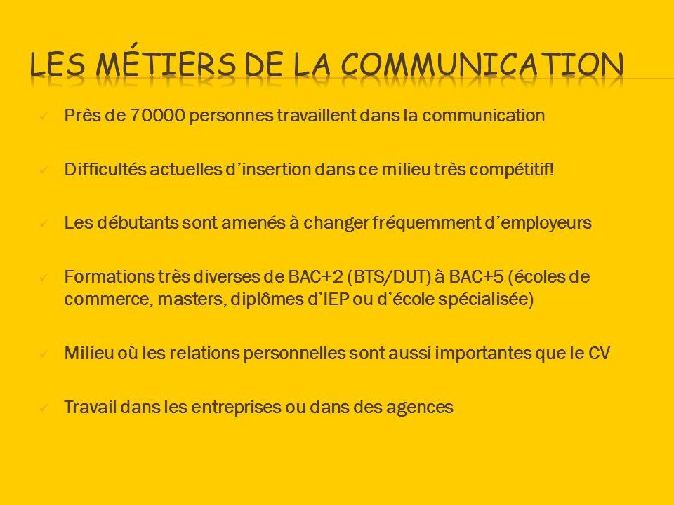 Près de 70000 personnes travaillent dans la communication Difficultés actuelles dinsertion dans ce milieu très compétitif! Les débutants sont amenés à