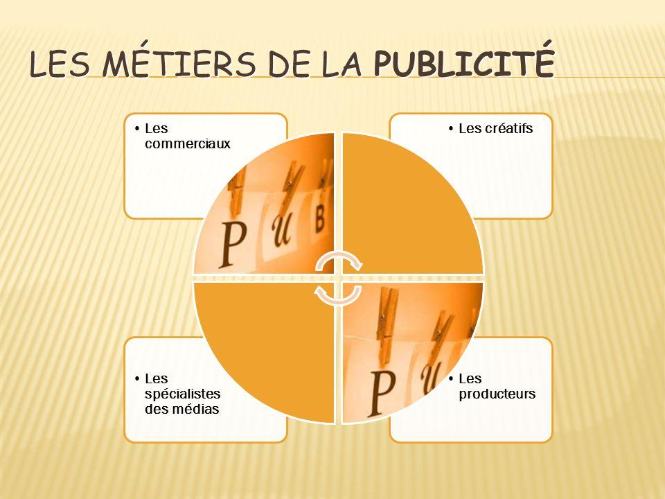 LES MÉTIERS DE LA PUBLICITÉ Les producteurs Les spécialistes des médias Les créatifsLes commerciaux