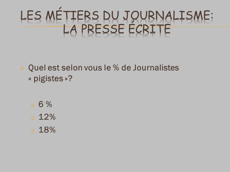 Quel est selon vous le % de Journalistes « pigistes »? o 6 % o 12% o 18%