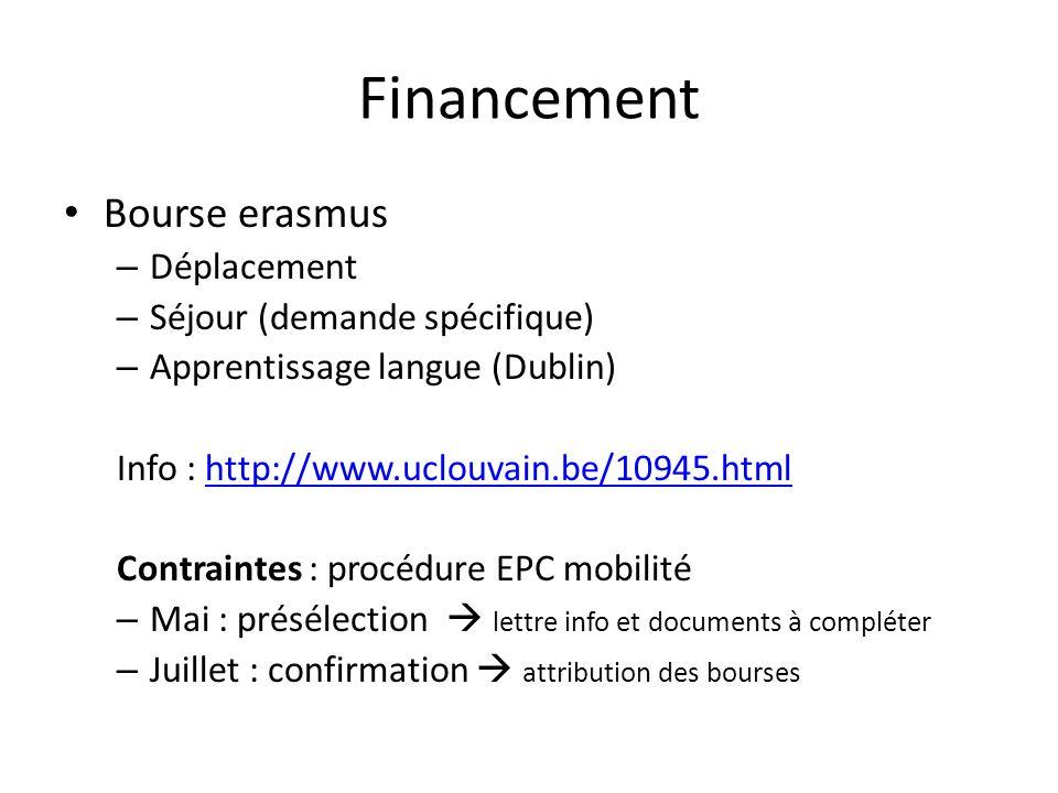 Financement Bourse erasmus – Déplacement – Séjour (demande spécifique) – Apprentissage langue (Dublin) Info : http://www.uclouvain.be/10945.htmlhttp://www.uclouvain.be/10945.html Contraintes : procédure EPC mobilité – Mai : présélection lettre info et documents à compléter – Juillet : confirmation attribution des bourses