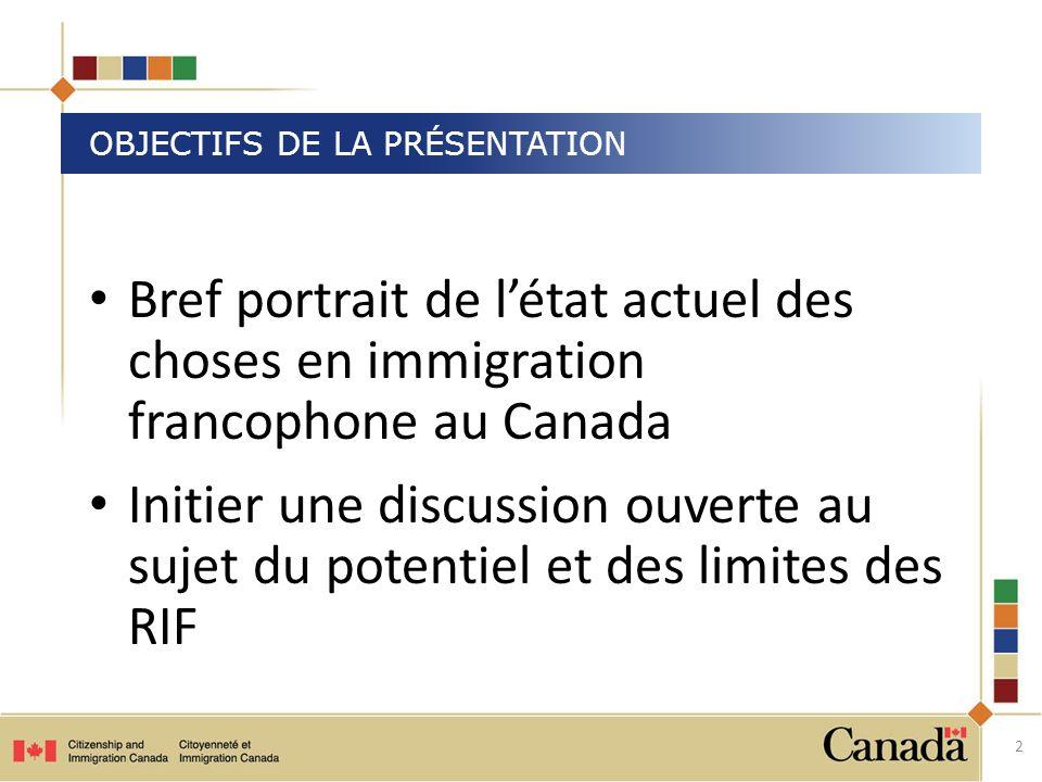 Bref portrait de létat actuel des choses en immigration francophone au Canada Initier une discussion ouverte au sujet du potentiel et des limites des RIF OBJECTIFS DE LA PRÉSENTATION 2