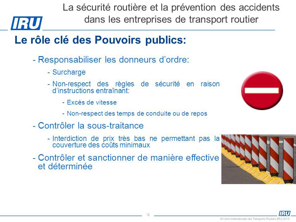 12 Le rôle clé des Pouvoirs publics: -Responsabiliser les donneurs dordre: -Surcharge -Non-respect des règles de sécurité en raison dinstructions entr