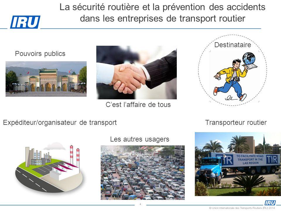 4 La sécurité routière et la prévention des accidents dans les entreprises de transport routier Transporteur routier Destinataire Cest laffaire de tou