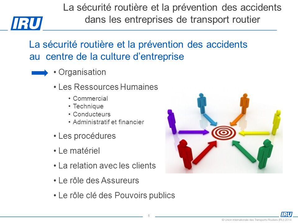 6 Organisation de lentreprise: La sécurité routière et la prévention des accidents dans les entreprises de transport routier Rôle clé du Chef dentreprise Implication personnelle Relayée à tous les niveaux de lentreprise