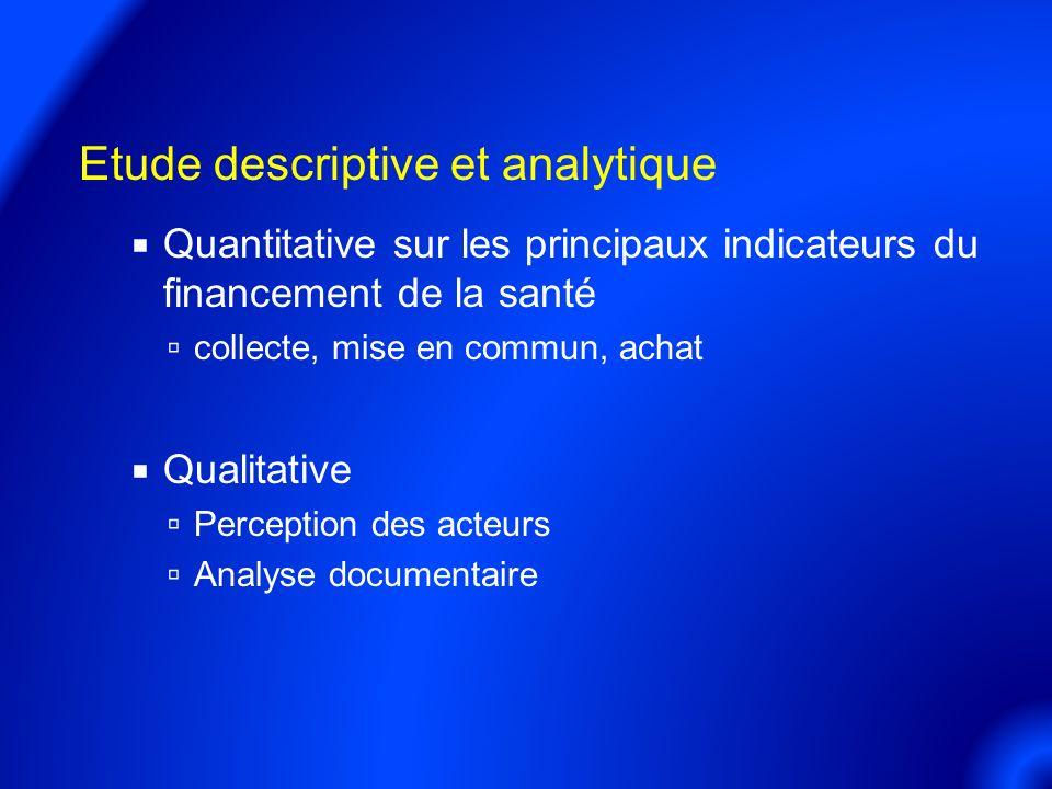 Etude descriptive et analytique Quantitative sur les principaux indicateurs du financement de la santé collecte, mise en commun, achat Qualitative Perception des acteurs Analyse documentaire