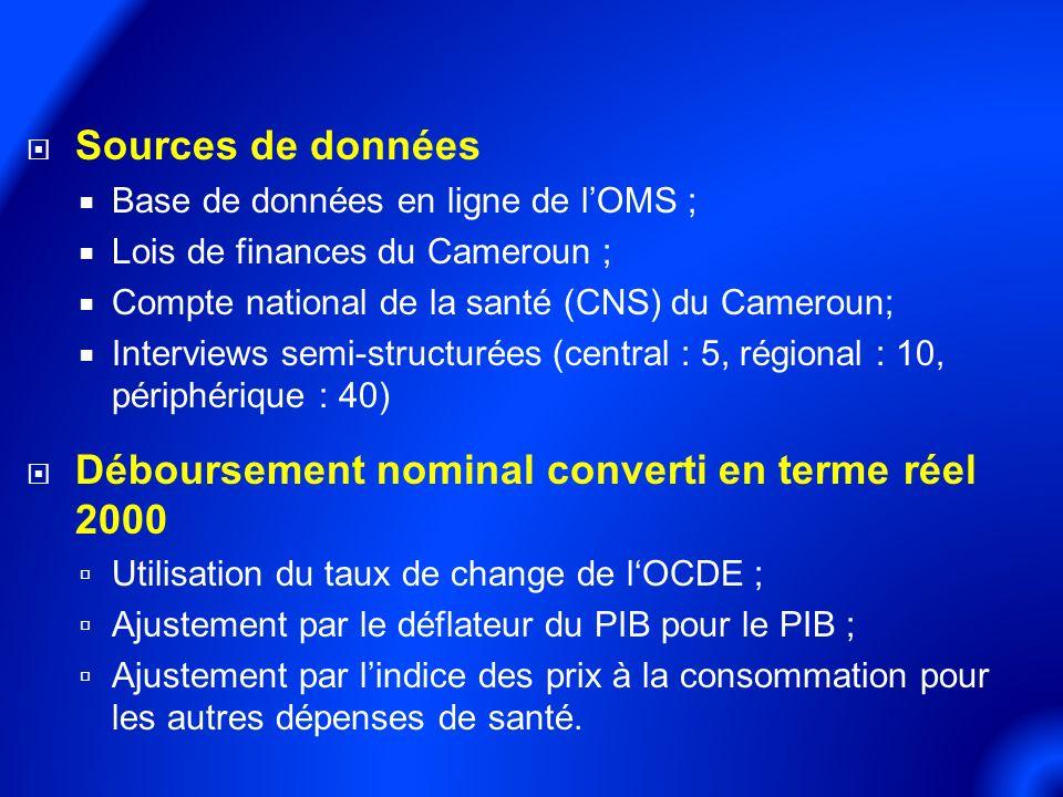 Sources de données Base de données en ligne de lOMS ; Lois de finances du Cameroun ; Compte national de la santé (CNS) du Cameroun; Interviews semi-structurées (central : 5, régional : 10, périphérique : 40) Déboursement nominal converti en terme réel 2000 Utilisation du taux de change de lOCDE ; Ajustement par le déflateur du PIB pour le PIB ; Ajustement par lindice des prix à la consommation pour les autres dépenses de santé.